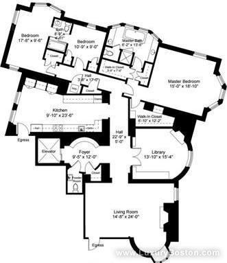 Boston's Premier Real Estate Resource